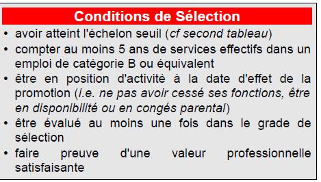 Conditions de sélection