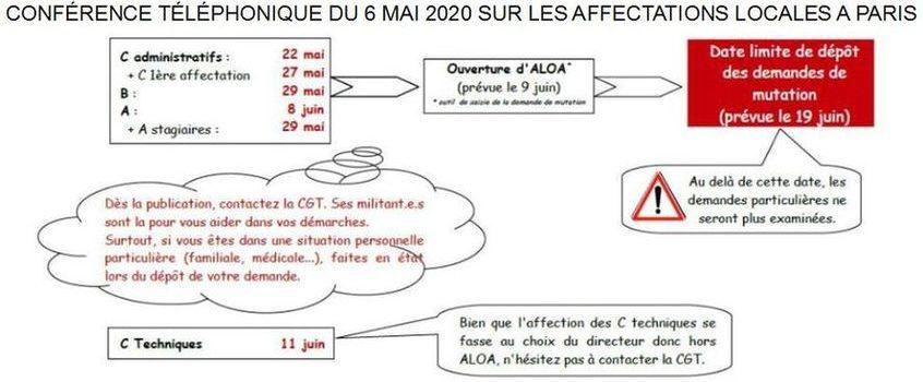 IMAGE AFFEC LOC 1